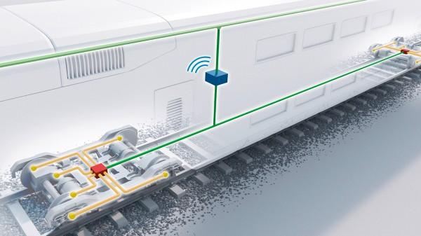 Sledování stavu 4.0 pro železniční techniku